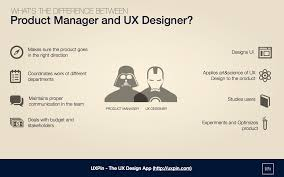 Product Owner Resume How Do Product Managers U0026 Ux Designers Work Together