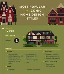 Home Design Story Pictures Home Design Styles Pixels Album On Imgur