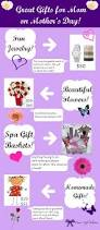 great gifts for mom on mother u0027s day infographic u2013 infographic list