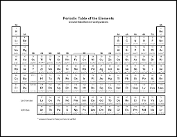 periodic table pdf black and white periodic table black and white periodic table wallpaper
