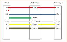 ruud heat pump thermostat wiring diagram wiring diagram and