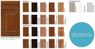 Home Depot Kitchen Cabinets Sale The Big Box Kitchen Series How It All Works It U0027s Great To Be Home