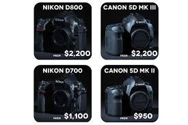 nikon black friday black friday sale alert used cameras at lensrentals com slr lounge