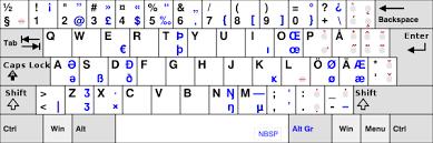 altgr key wikipedia