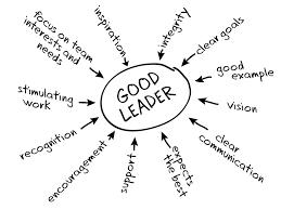mba leadership essay sample leaders essay essay leader leadership essay leadership essay essay on leaders leadership essay essay on leaders ampamp a complete essay on leadership qualities of