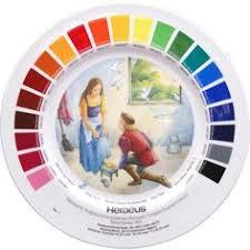 set of 4 artist paint color sample pottery plates vintage