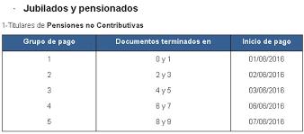 calendario de pago de medio aguinaldo 2016 jubilados calendario de pago medio aguinaldo