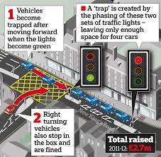 ran a red light camera moneybox junction the west london traffic light trap that rakes