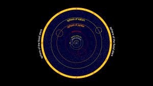 the scriptural basis for a geocentric cosmology u2013 e world