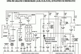 1995 jeep grand cherokee wiring diagram wiring diagram and