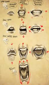 89 best drawing lips images on pinterest doodles draw lips and