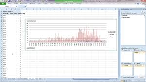 Excel Spreadsheet To Graph Creating Simple Graphs With Excel U0027s Pivot Tables And Tate U0027s Artist