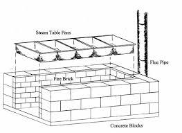 how to build a beginner u0027s maple syrup evaporator wildindiana com