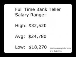How To Make A Resume For Bank Teller Job by How To Be A Bank Teller