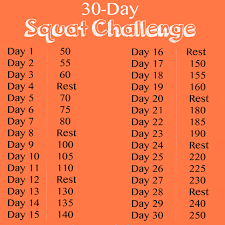 Challenge On Get Your Squat Challenge On Fit For Feats