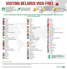 where can i travel without a passport images How to travel to belarus without a visa visa free jpg