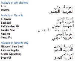 arabic text processor for adobe illustrator indesign photoshop