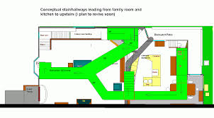 house plan the house full house forever lay out plan of houses