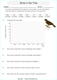 line graph chart worksheets based on the singapore math curriculum