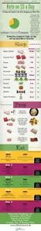 14 best paleo images on pinterest easy paleo meals free paleo