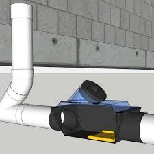 basement flooding protection toronto and gta
