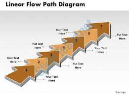 ppt linear flow streamline the process business powerpoint