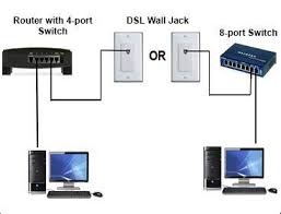 home network setup pppoe windows xp set up