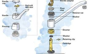 shower amiable moen shower faucet diverter repair curious moen