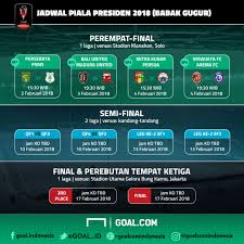Jadwal Piala Presiden 2018 Ini Hasil Undian Babak Delapan Besar Piala Presiden 2018 Goal