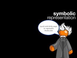 symbolic representationquick and dirty ways