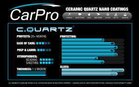 new car protection u2013 autowerx detailing