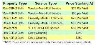 estimate house price house cleaning house cleaning maid service office cleaning