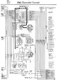 corvair starter wiring circuit and wiring diagram