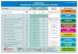 Tax Table 2013 Tds Rate Chart Sensys Blog