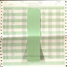 library exhibits first ever dot matrix ibm printout of overdue