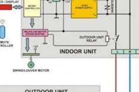 ez efi wiring diagram wiring diagram