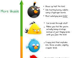likability angry birds oatmeal