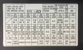 acura mdx fuse box acura tl to fuse box diagram acurazine acura