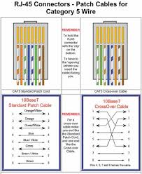 wiring diagram rj45 patch cable wiring diagram cat5 ethernet