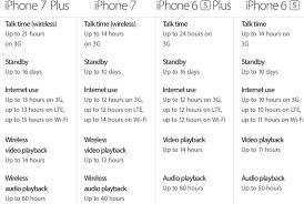 iphone 7 manual pdf u0026 user guide iphone 7 plus tutorial