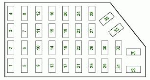 1998 ford ranger fuse box diagram u2013 circuit wiring diagrams