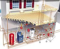 furnace repair annandale furnace installs boilers in floor