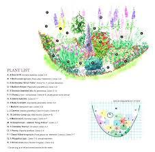 Cottage Garden Layout Flower Garden Planner Fresh 3 Season Flower Garden Plan Cottage