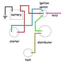 hei ignition wiring diagram wiring diagrams