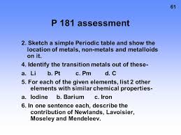 Nonmetals In The Periodic Table Where Are The Metals Nonmetals And Transition Located On Periodic