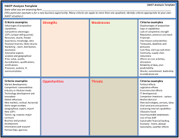 Excel Survey Data Analysis Template Swot Analysis Template Excel Analysis Templates