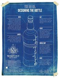 design blueprints bottle blueprint design for the 86 co new york by united