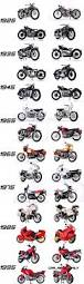 53 best bmw motorcycle images on pinterest bmw motorcycles bmw