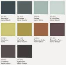 sherwin williams 2015 color forecast interior color trends