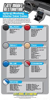 fox body interior color codes guide lmr com
